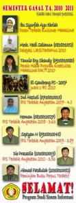 Prestasi Semester Gasal TA. 2010-2011