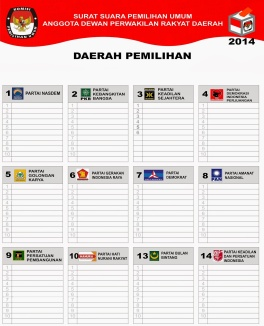 Kartu Suara Pemilu 2014